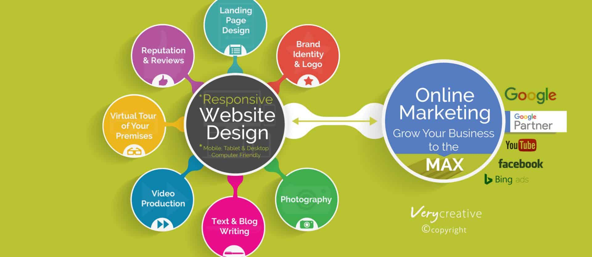 02 Home Banners Services Web Design Marketing-12