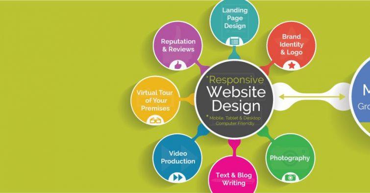 responsive-web-website-design-london-uk