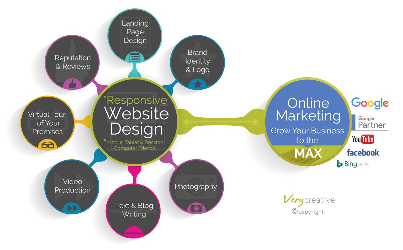 responsive-website-designers-web-design-UK