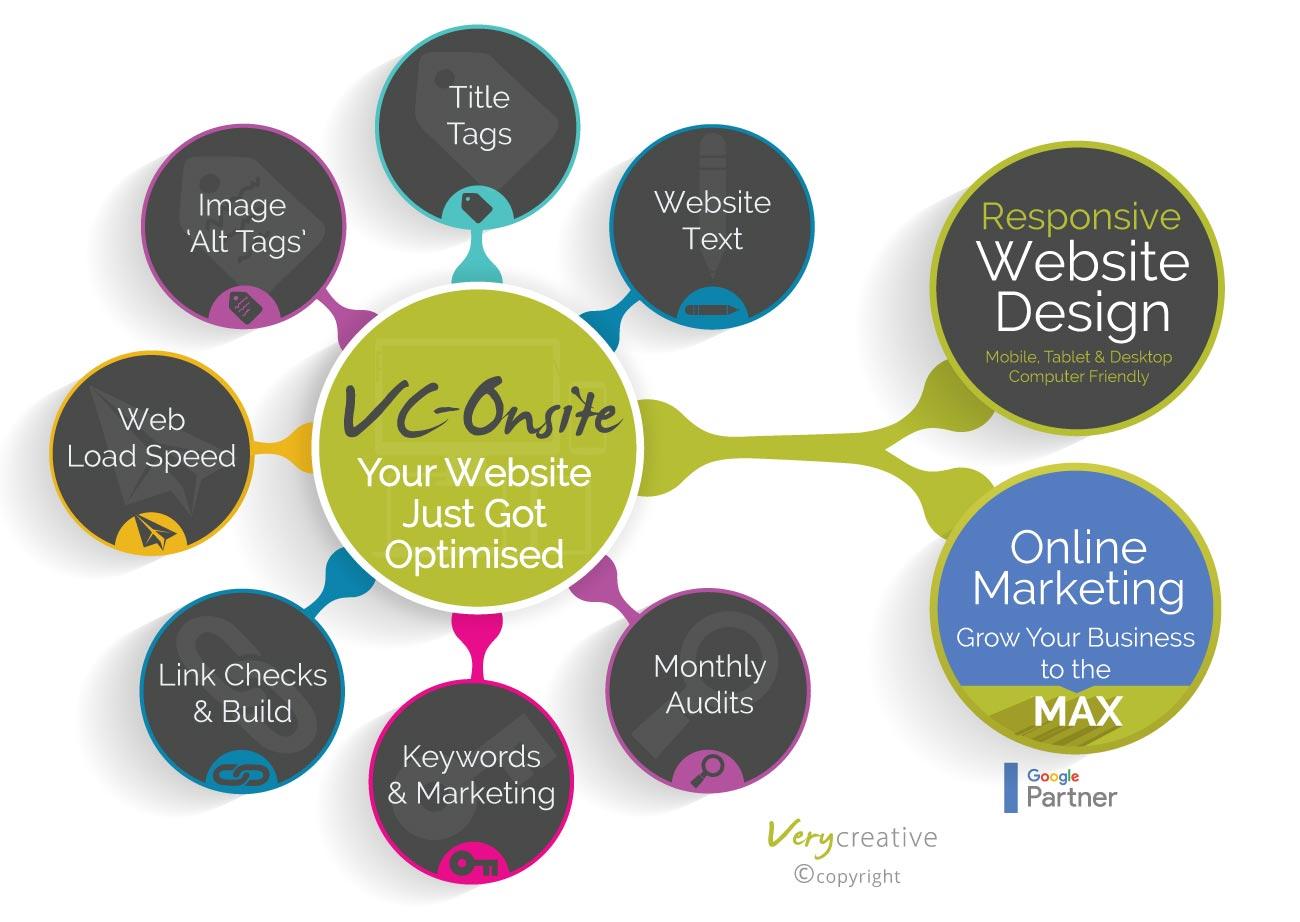 vc-onsite-seo-website-optimisation-web-page